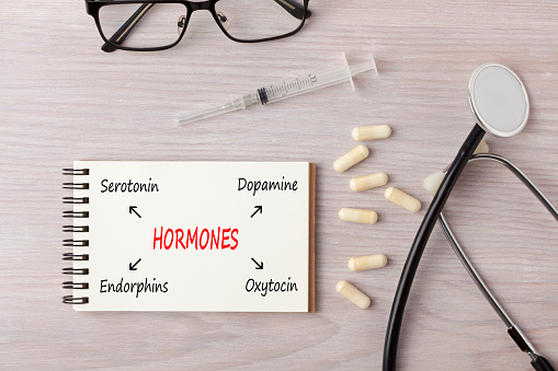 Estrogen Replacement Therapy