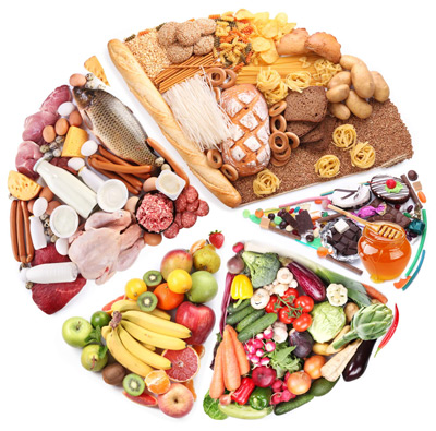 medical weight loss diet